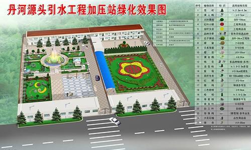 园林绿化图
